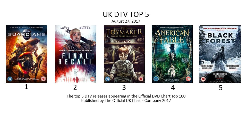 The Toymaker charted at number 3 in the UK DVD charts